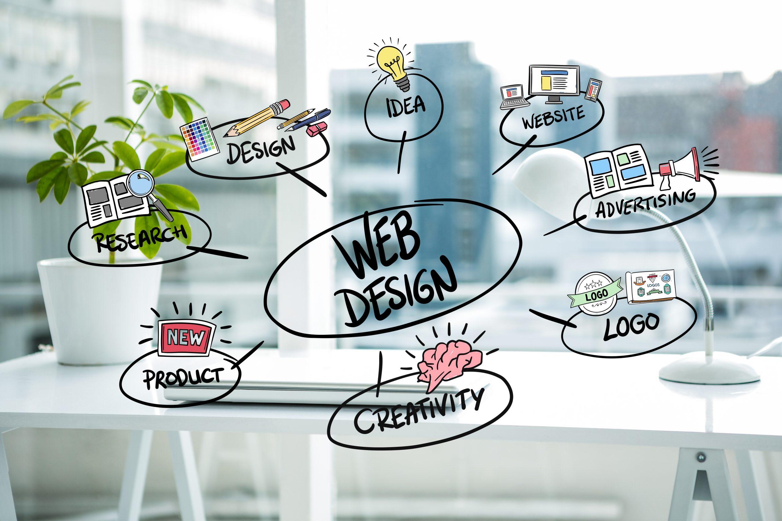 Thiết kế website tại Bình Địnhchuyên nghiệp chuẩn SEO